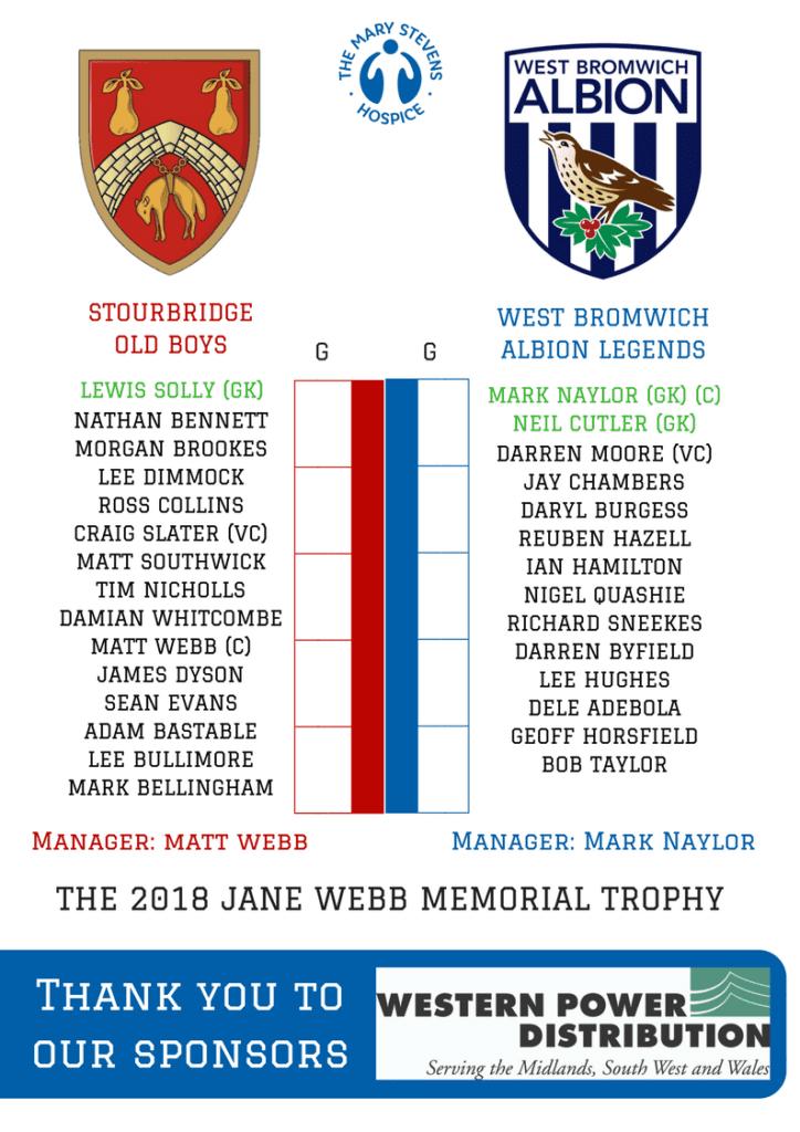 Squad lists for WBA & Stourbridge